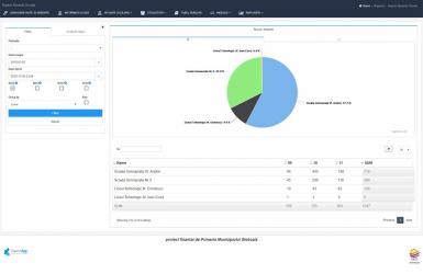 Catalog electronic pentru administrarea evidentei scolare - Inspectorat Slobozia