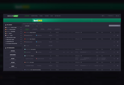 AppMotion | Software Development Company Football Website Development with live scores and betting tips - Soccerkeep