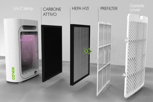 Purificare & Dezinfecție Aer / Spații Interioare - UV-C/HEPA